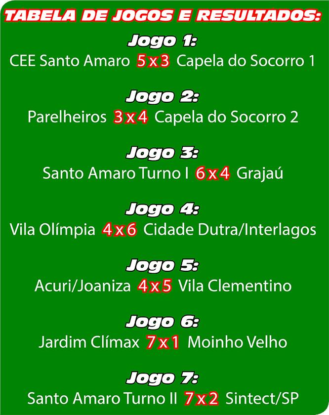 quadro tabela de jogos e resultados