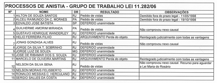 GTA 11.282 31-07-14 001